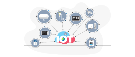 Introduction to the Internet of Things - IoT Value Chain